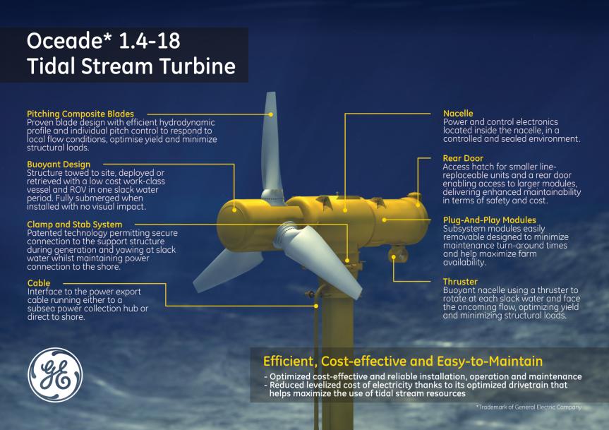 energy-production-tidal-oceade-technology_02.jpg