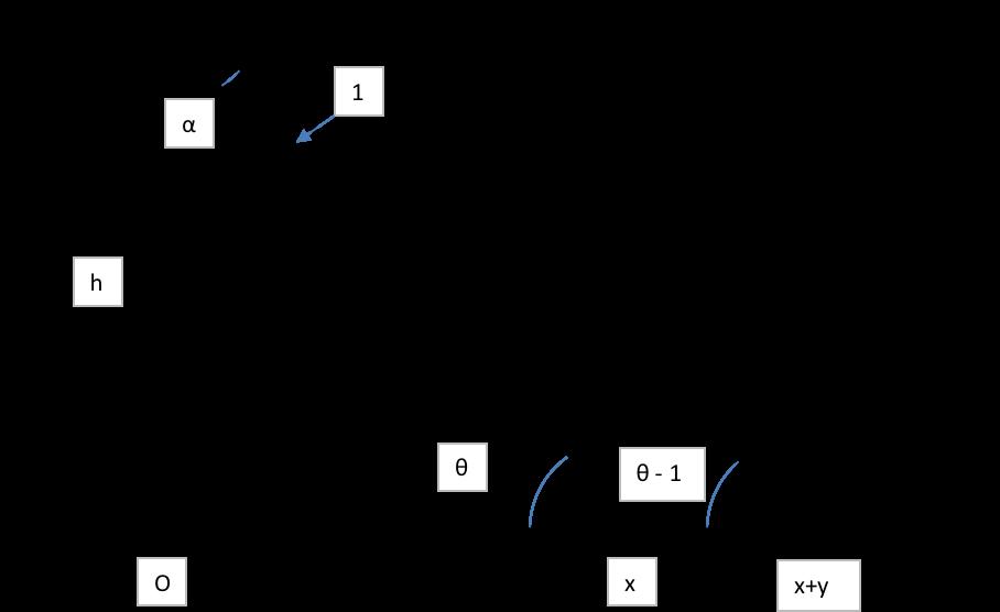 Maths2.png.39f442e47046d362df8c162248736719.png
