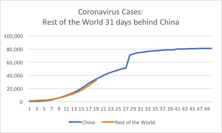 Coronavirus4.png.b318de99ccd94c270fb8f15878b005db.png