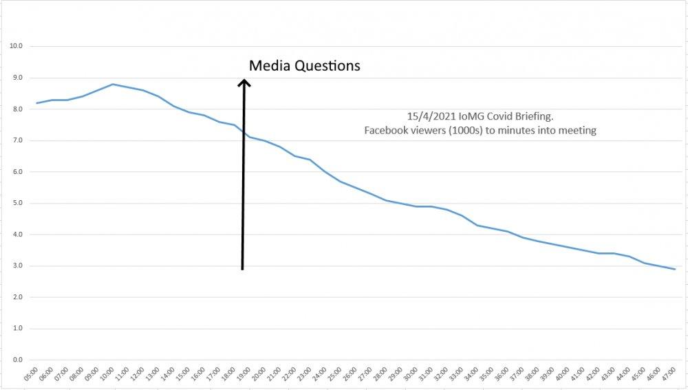 20210415 graph.jpg